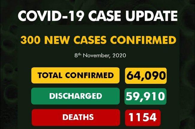 COVID-19: Fear as infected cases rises again