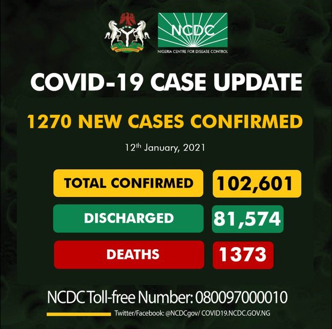 Daily COVID-19 records now exceed 1000
