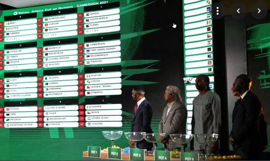 2021 AFCON DRAW: Nigeria drawn alongside Egypt, Sudan, Guinea-Bissau